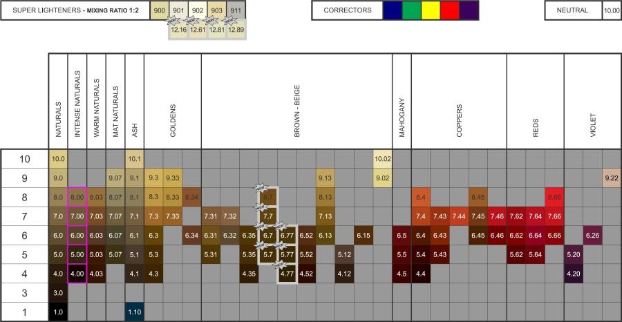 FARMAVITA Карта цветов большая NEW / LIFE COLOR PLUS